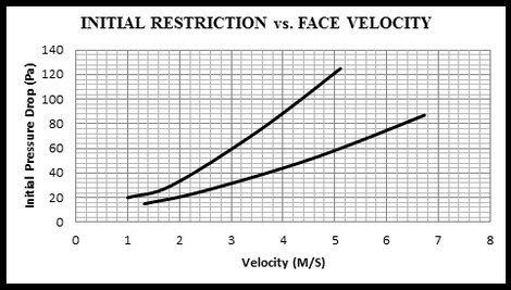 Disposable V form G4 120914 graph.jpg
