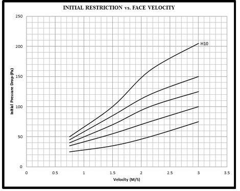 MULTI v RIDGE graph.jpg